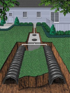 maintain_septic_system-225x300